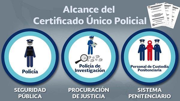 Certificado Unico Policial 1