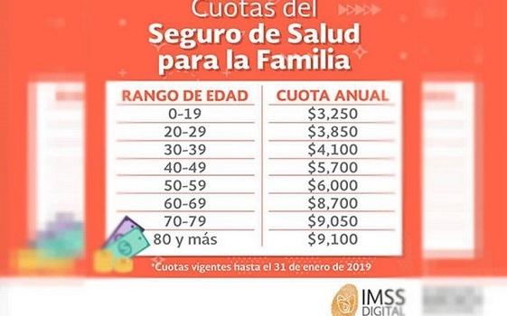 cuotas del IMSS