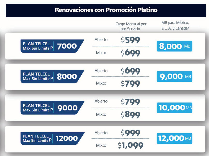 Requisitos para plan telcel