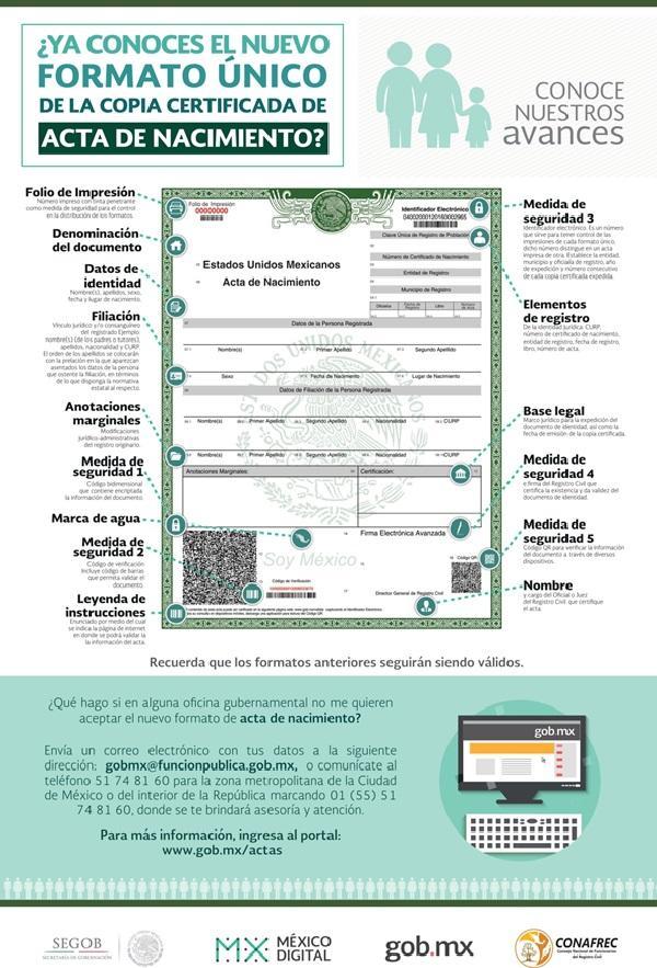 Ejemplo de un formulario para acta de nacimiento